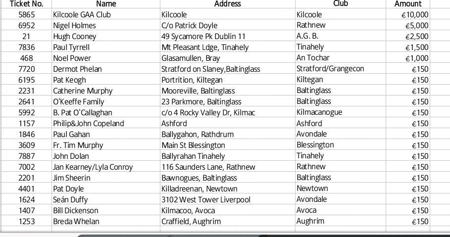 County draw 2014 (1st)