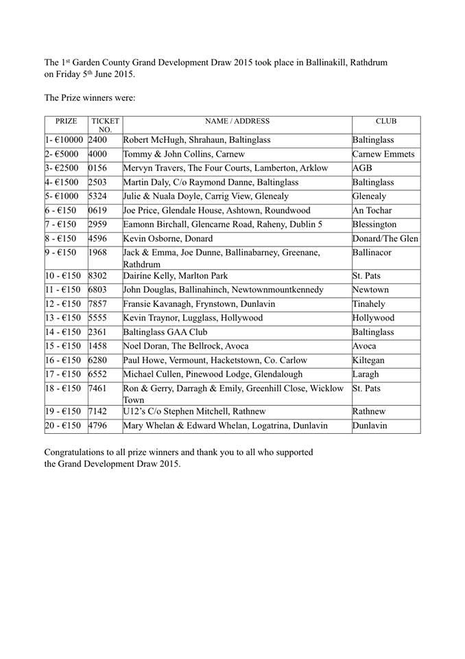 County Development draw 1 2015